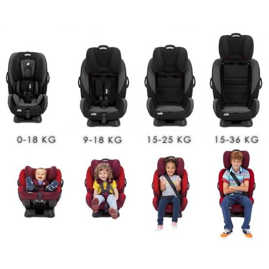 Travelling Stuff JOIE Meet Every Stage Two Tone Car Seat – Black