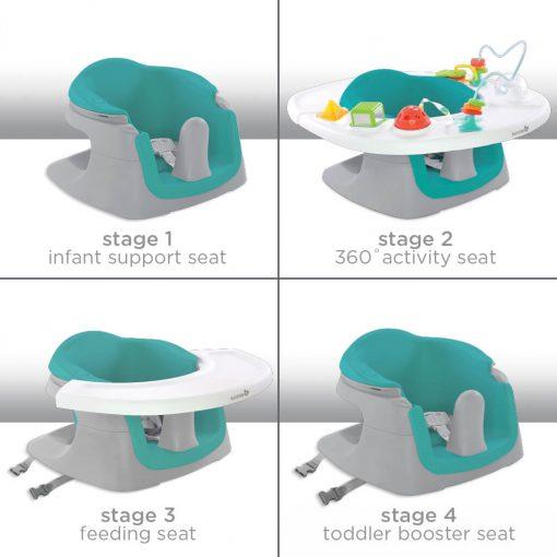 Kursi Makan dan Highchair Summer Infant 4-in-1 SuperSeat – Teal