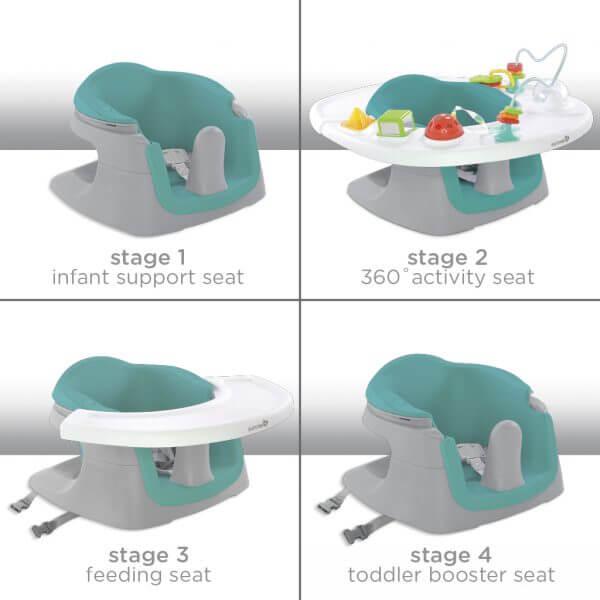 Kursi Makan Summer Infant 4-in-1 SuperSeat – Teal